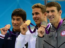 Olympic Athletes Show Manifesting Skills